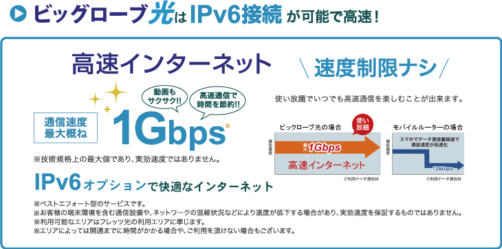 BIGLOBE光はIPv6接続が可能で高速